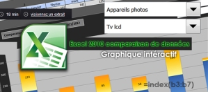 visueml_excel_graphique_interactif